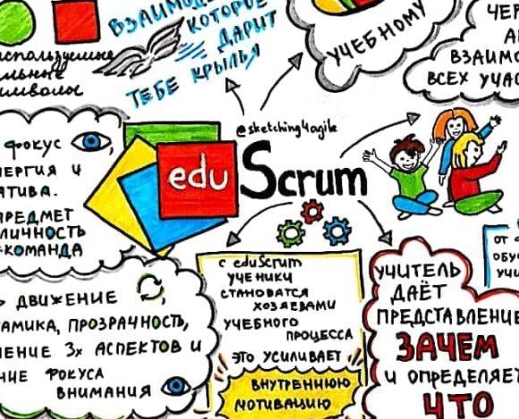 Основные принципы eduScrum в одном плакате на русском