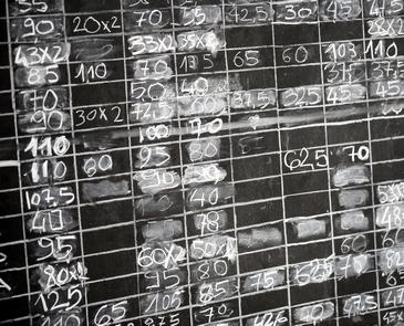 Почему необходимо оценивать задачи в баллах, а не в часах